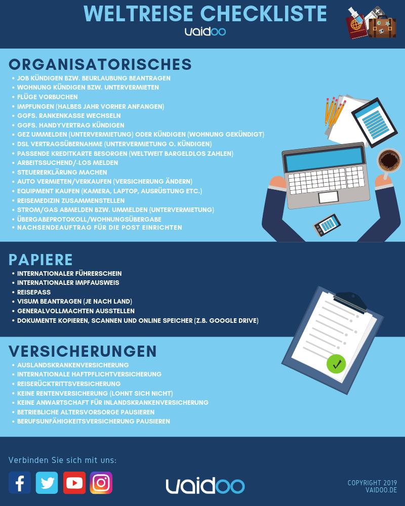 weltreise checkliste